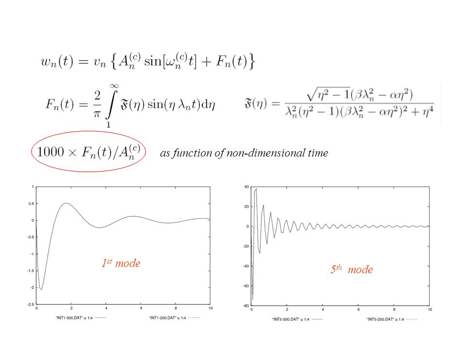 as function of non-dimensional time 1 st mode 5 th mode