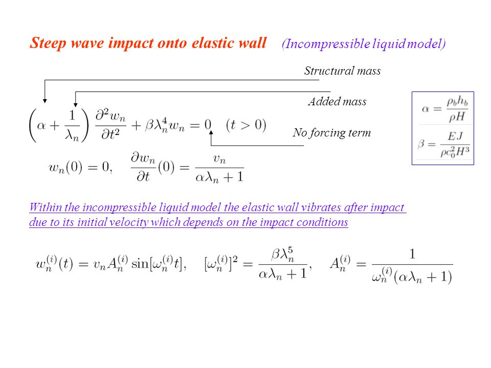Steep wave impact onto elastic wall Structural mass Added mass (Incompressible liquid model) No forcing term Within the incompressible liquid model the elastic wall vibrates after impact due to its initial velocity which depends on the impact conditions
