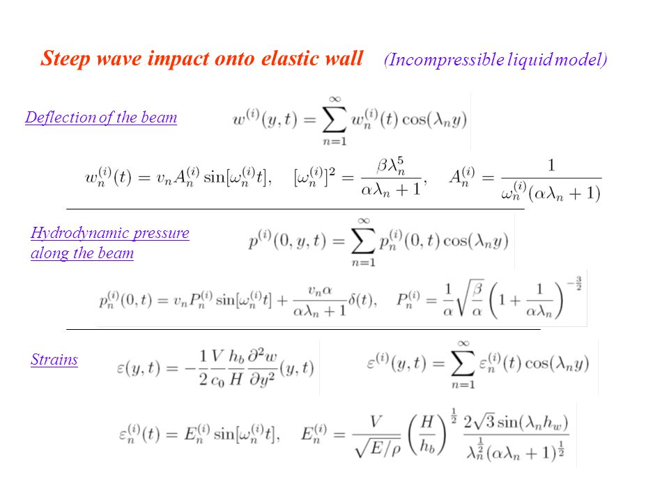 Steep wave impact onto elastic wall (Incompressible liquid model) Deflection of the beam Hydrodynamic pressure along the beam Strains