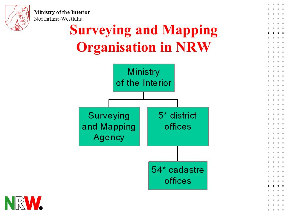 Ministry of the Interior Northrhine-Westfalia Surveying and Mapping Organisation in NRW