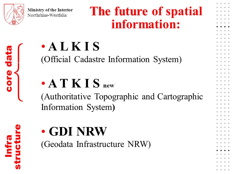 Ministry of the Interior Northrhine-Westfalia A L K I S (Official Cadastre Information System) A T K I S new (Authoritative Topographic and Cartographic Information System) GDI NRW (Geodata Infrastructure NRW) The future The future of spatial information: Infra core data structure