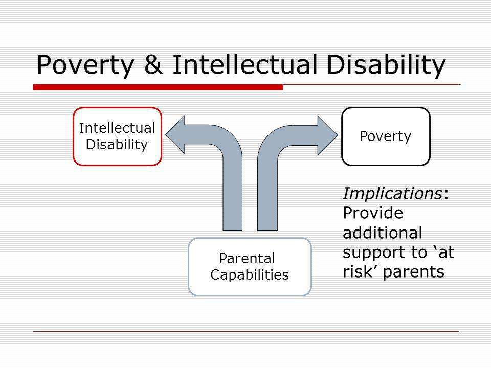 Poverty & Intellectual Disability Poverty Intellectual Disability Parental Capabilities Implications: Provide additional support to at risk parents