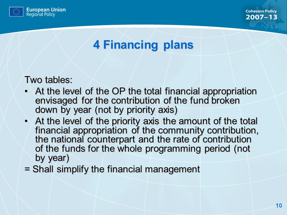 10 4 Financing plans Two tables: At the level of the OP the total financial appropriation envisaged for the contribution of the fund broken down by year (not by priority axis)At the level of the OP the total financial appropriation envisaged for the contribution of the fund broken down by year (not by priority axis) At the level of the priority axis the amount of the total financial appropriation of the community contribution, the national counterpart and the rate of contribution of the funds for the whole programming period (not by year)At the level of the priority axis the amount of the total financial appropriation of the community contribution, the national counterpart and the rate of contribution of the funds for the whole programming period (not by year) = Shall simplify the financial management
