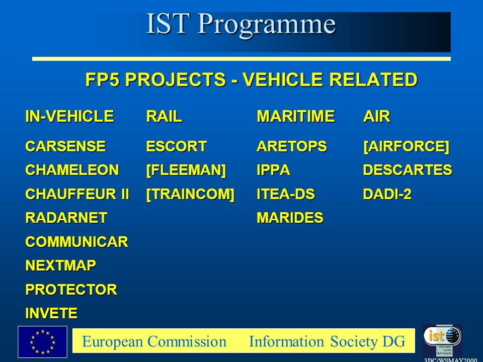 3DC/WSMAY2000 European Commission Information Society DG FP5 PROJECTS - VEHICLE RELATED IN-VEHICLE RAILMARITIMEAIR CARSENSEESCORTARETOPS[AIRFORCE] CHAMELEON[FLEEMAN]IPPADESCARTES CHAUFFEUR II[TRAINCOM]ITEA-DSDADI-2 RADARNETMARIDES COMMUNICARNEXTMAPPROTECTORINVETE IST Programme