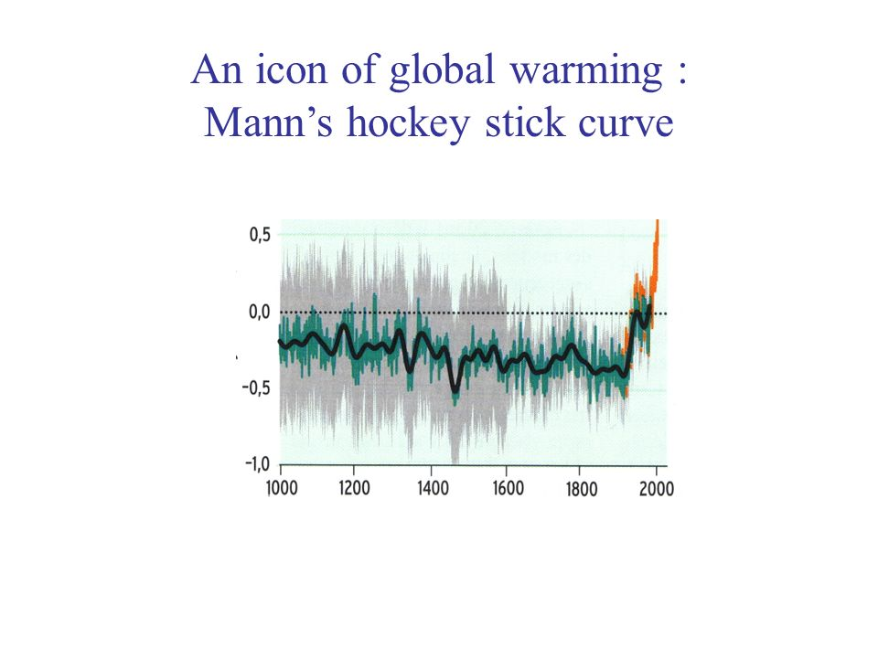 An icon of global warming : Manns hockey stick curve