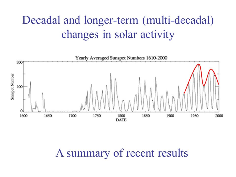 Decadal and longer-term (multi-decadal) changes in solar activity A summary of recent results