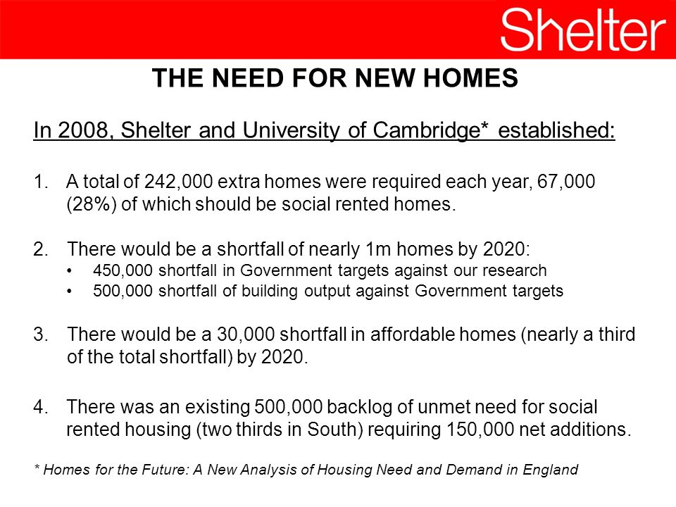 THE NEED FOR NEW HOMES In 2008, Shelter and University of Cambridge* established: 1.