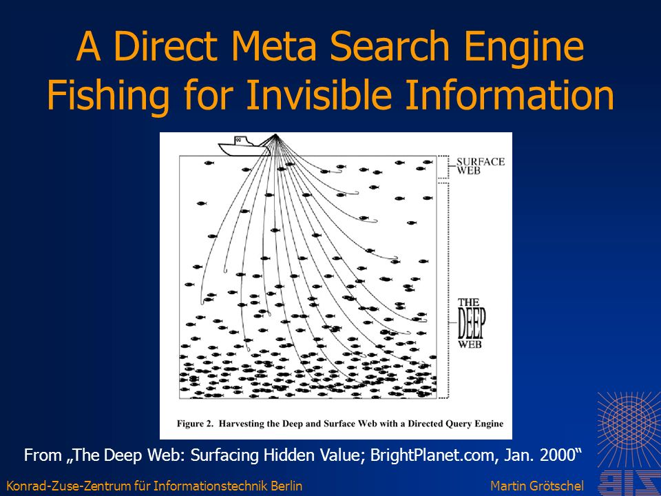 Konrad-Zuse-Zentrum für Informationstechnik BerlinMartin Grötschel A Direct Meta Search Engine Fishing for Invisible Information From The Deep Web: Surfacing Hidden Value; BrightPlanet.com, Jan.