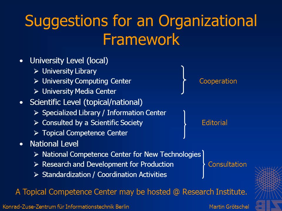 Konrad-Zuse-Zentrum für Informationstechnik BerlinMartin Grötschel Suggestions for an Organizational Framework University Level (local) University Library University Computing Center Cooperation University Media Center Scientific Level (topical/national) Specialized Library / Information Center Consulted by a Scientific Society Editorial Topical Competence Center National Level National Competence Center for New Technologies Research and Development for Production Consultation Standardization / Coordination Activities A Topical Competence Center may be hosted @ Research Institute.