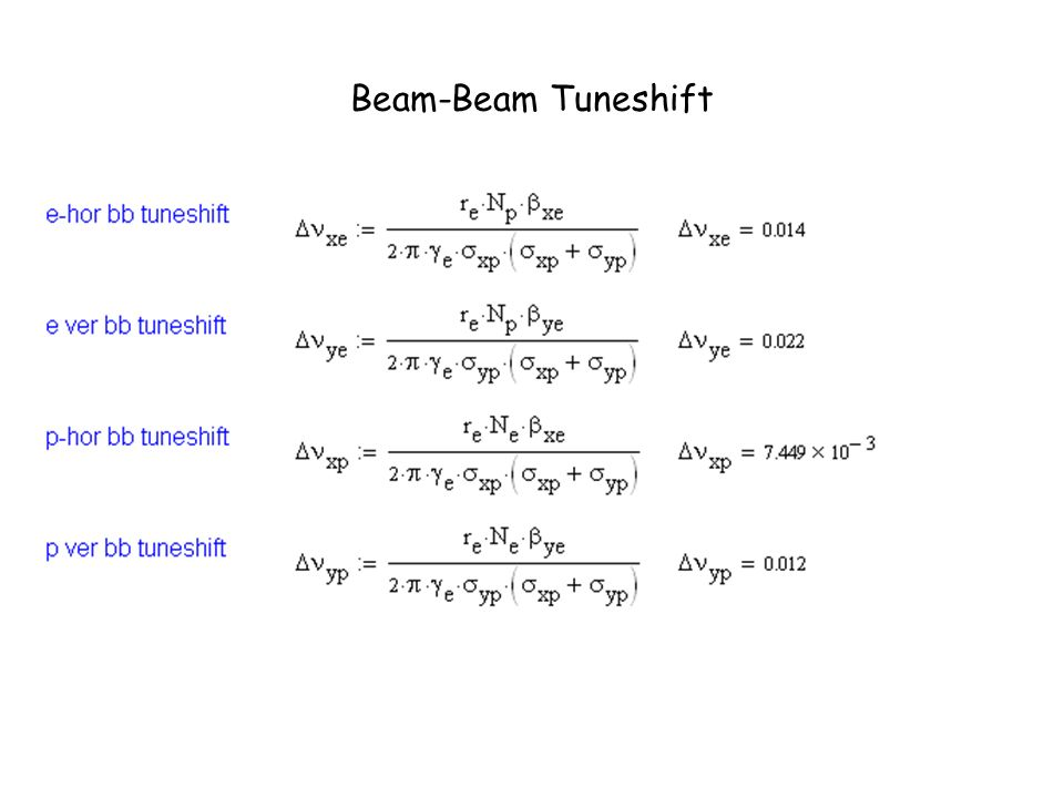 Beam-Beam Tuneshift