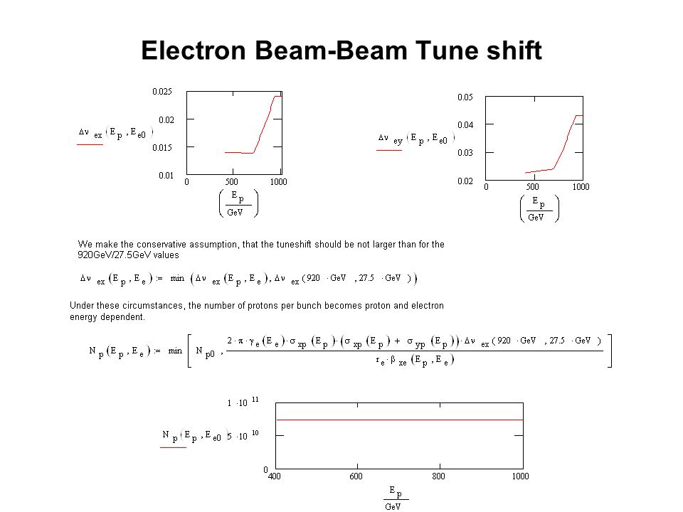 Electron Beam-Beam Tune shift