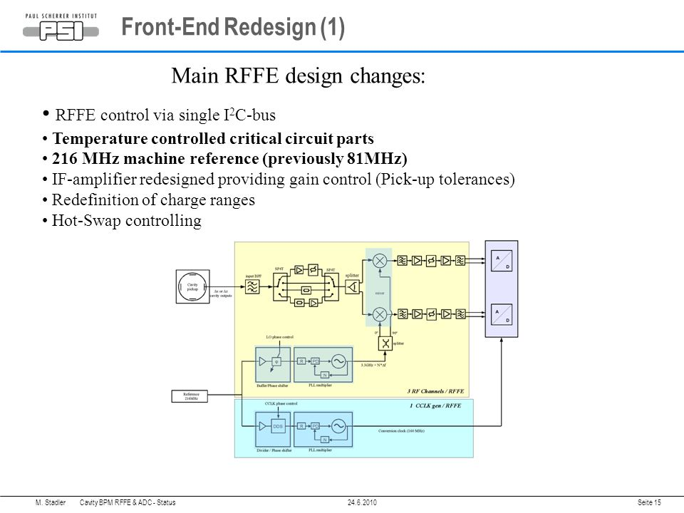 Front-End Redesign (1) Seite 15 RFFE control via single I 2 C-bus Temperature controlled critical circuit parts 216 MHz machine reference (previously 81MHz) IF-amplifier redesigned providing gain control (Pick-up tolerances) Redefinition of charge ranges Hot-Swap controlling Main RFFE design changes: M.