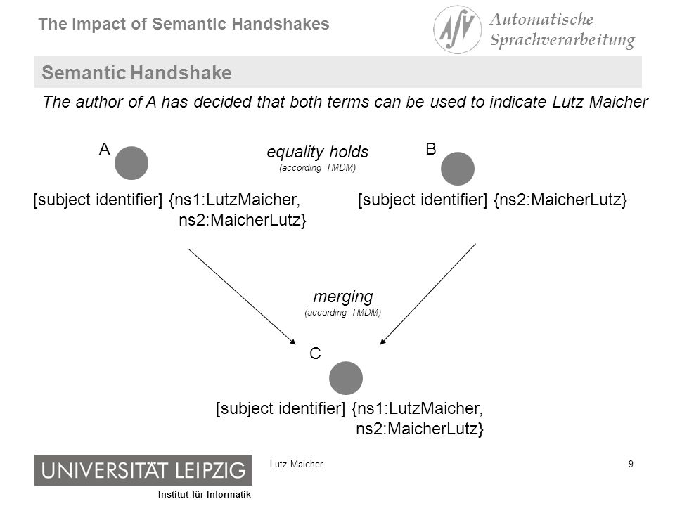 Institut für Informatik The Impact of Semantic Handshakes Automatische Sprachverarbeitung 9Lutz Maicher Semantic Handshake [subject identifier] {ns1:LutzMaicher, ns2:MaicherLutz} A [subject identifier] {ns2:MaicherLutz} B equality holds (according TMDM) C [subject identifier] {ns1:LutzMaicher, ns2:MaicherLutz} merging (according TMDM) The author of A has decided that both terms can be used to indicate Lutz Maicher