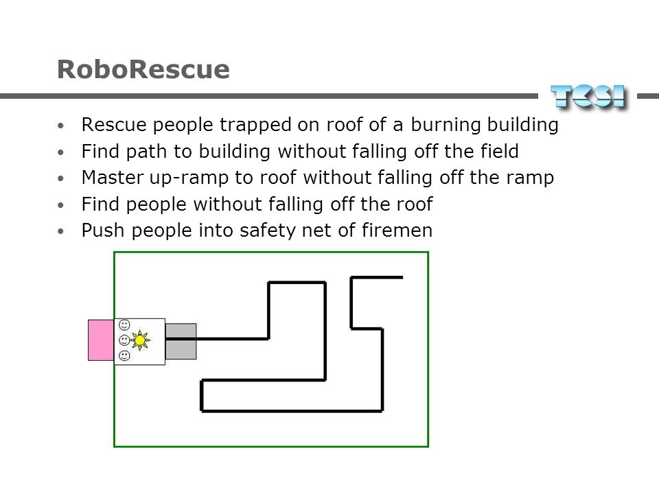 RoboRescue Rescue people trapped on roof of a burning building Find path to building without falling off the field Master up-ramp to roof without falling off the ramp Find people without falling off the roof Push people into safety net of firemen