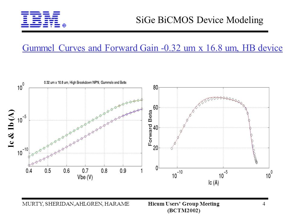 SiGe BiCMOS Device Modeling MURTY, SHERIDAN,AHLGREN, HARAMEHicum Users Group Meeting (BCTM2002) 4 Ic & Ib (A) Gummel Curves and Forward Gain um x 16.8 um, HB device