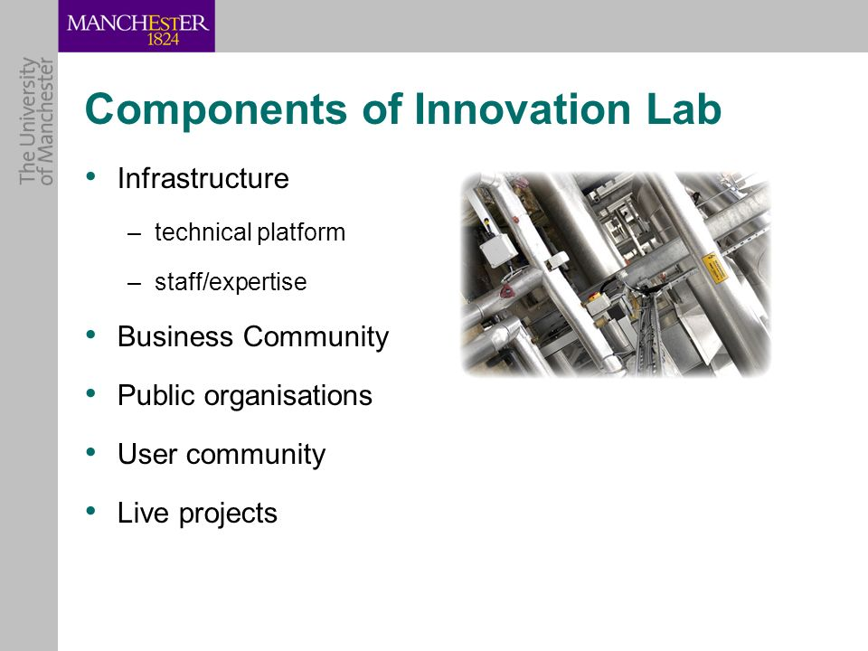 Components of Innovation Lab Infrastructure –technical platform –staff/expertise Business Community Public organisations User community Live projects