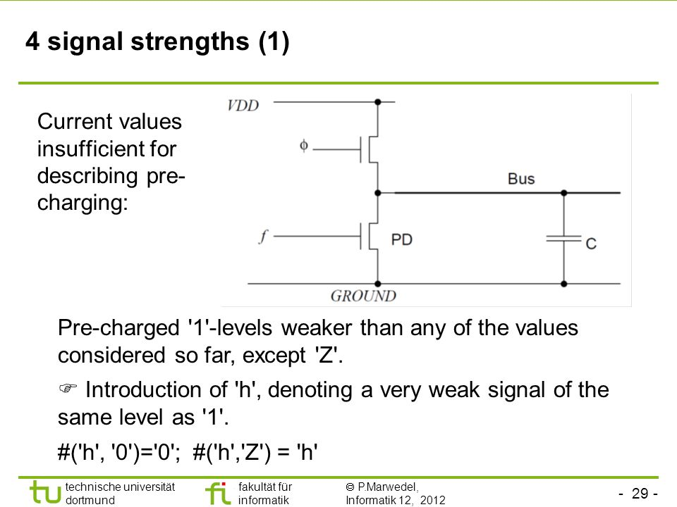 - 29 - technische universität dortmund fakultät für informatik P.Marwedel, Informatik 12, 2012 4 signal strengths (1) Current values insufficient for describing pre- charging: Pre-charged 1 -levels weaker than any of the values considered so far, except Z .