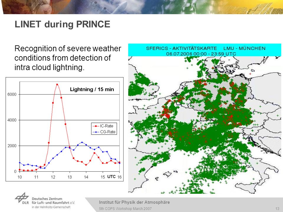 Institut für Physik der Atmosphäre 13 5th COPS Workshop March 2007 LINET during PRINCE Recognition of severe weather conditions from detection of intra cloud lightning.