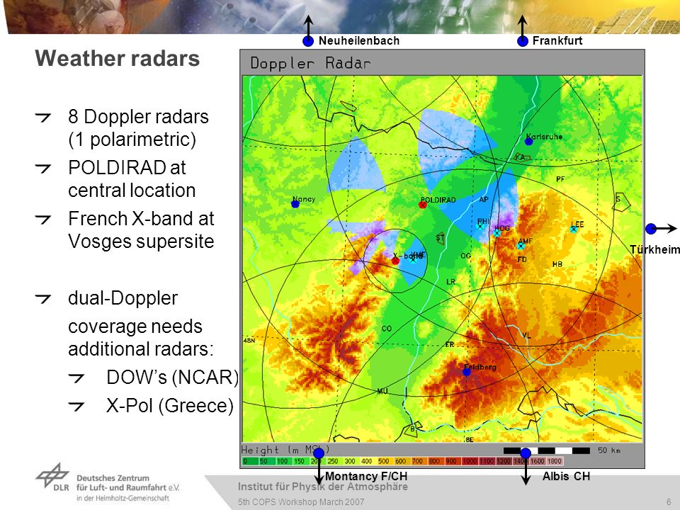Institut für Physik der Atmosphäre 6 5th COPS Workshop March 2007 Weather radars 8 Doppler radars (1 polarimetric) POLDIRAD at central location French X-band at Vosges supersite dual-Doppler coverage needs additional radars: DOWs (NCAR) X-Pol (Greece) FrankfurtNeuheilenbach Montancy F/CHAlbis CH Türkheim