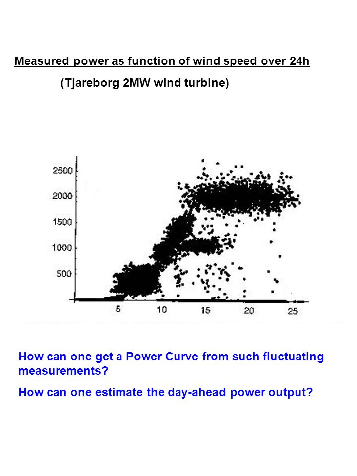 Measured power as function of wind speed over 24h (Tjareborg 2MW wind turbine) How can one get a Power Curve from such fluctuating measurements.