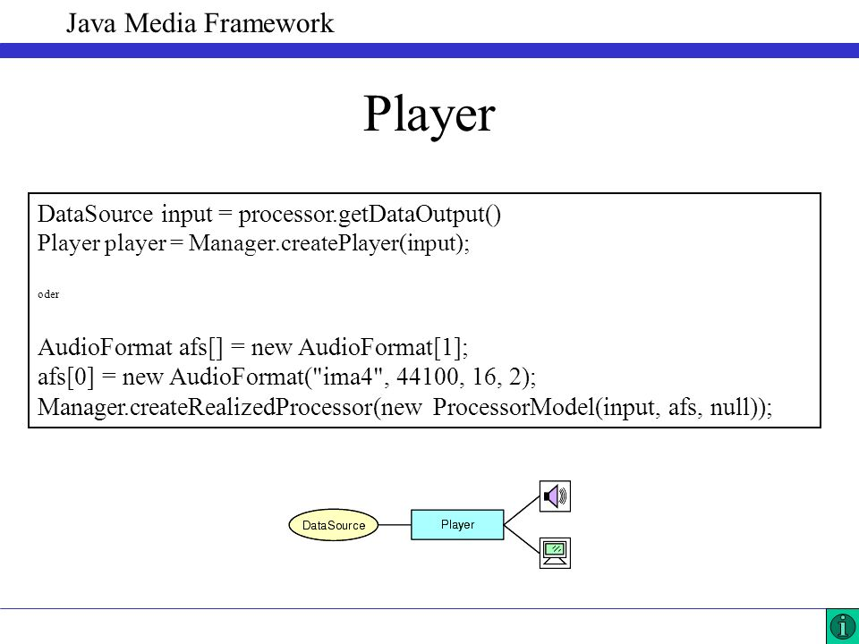 Java Media Framework Player DataSource input = processor.getDataOutput() Player player = Manager.createPlayer(input); oder AudioFormat afs[] = new AudioFormat[1]; afs[0] = new AudioFormat( ima4 , 44100, 16, 2); Manager.createRealizedProcessor(new ProcessorModel(input, afs, null));