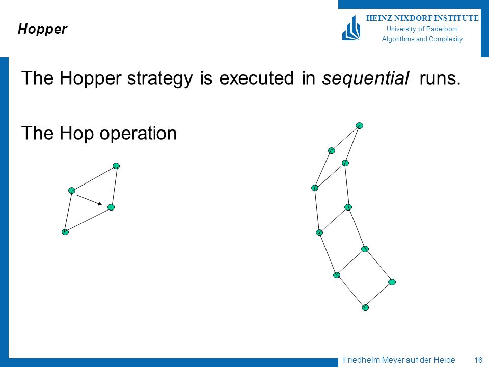 Friedhelm Meyer auf der Heide 16 HEINZ NIXDORF INSTITUTE University of Paderborn Algorithms and Complexity Hopper The Hopper strategy is executed in sequential runs.