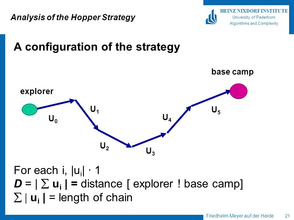 Friedhelm Meyer auf der Heide 21 HEINZ NIXDORF INSTITUTE University of Paderborn Algorithms and Complexity Analysis of the Hopper Strategy explorer base camp U0U0 A configuration of the strategy For each i, |u i | · 1 D = | u i | = distance [ explorer .