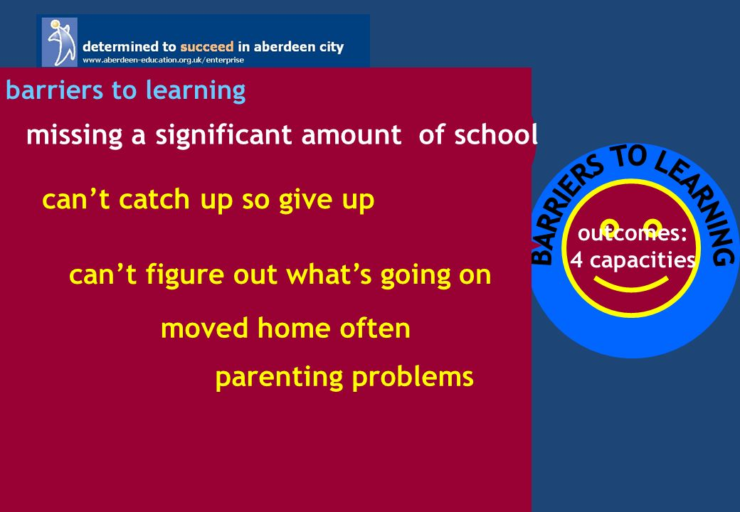 outcomes: 4 capacities learning process how we teach 10 dimensions of excellence courses & programmes barriers to learning missing a significant amount of school cant catch up so give up cant figure out whats going on parenting problems moved home often
