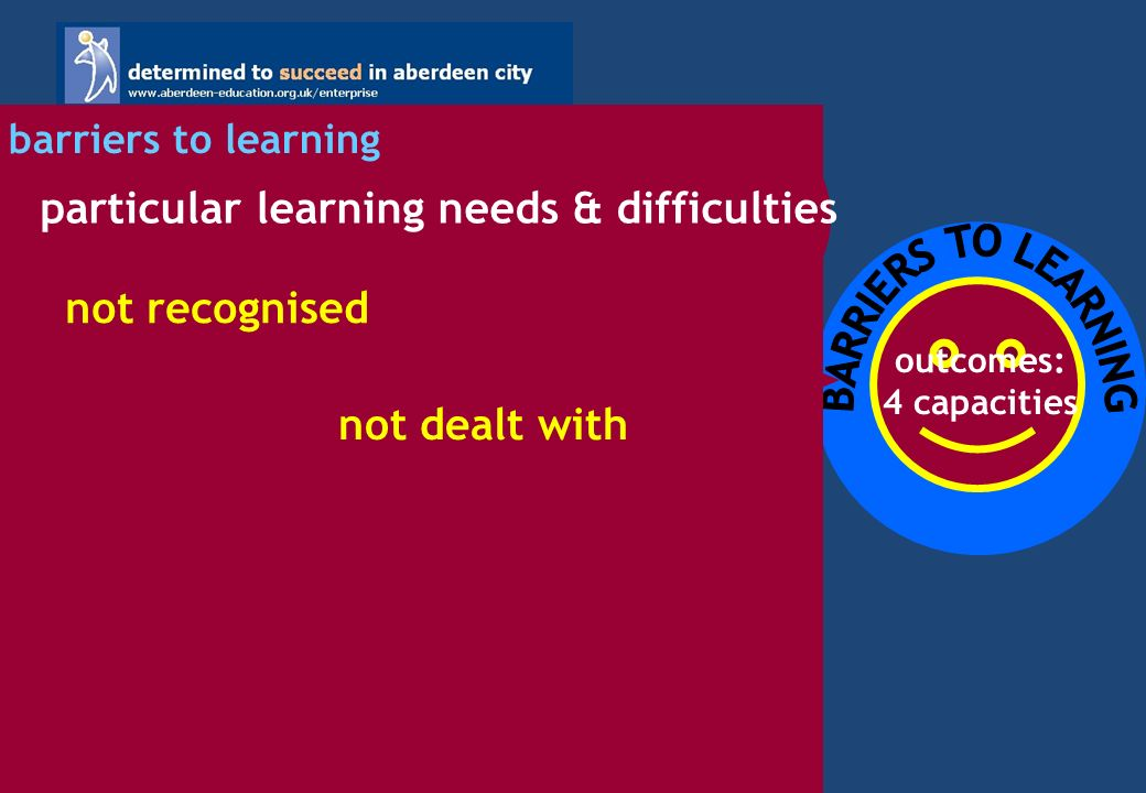 outcomes: 4 capacities learning process how we teach 10 dimensions of excellence courses & programmes barriers to learning particular learning needs & difficulties not recognised not dealt with