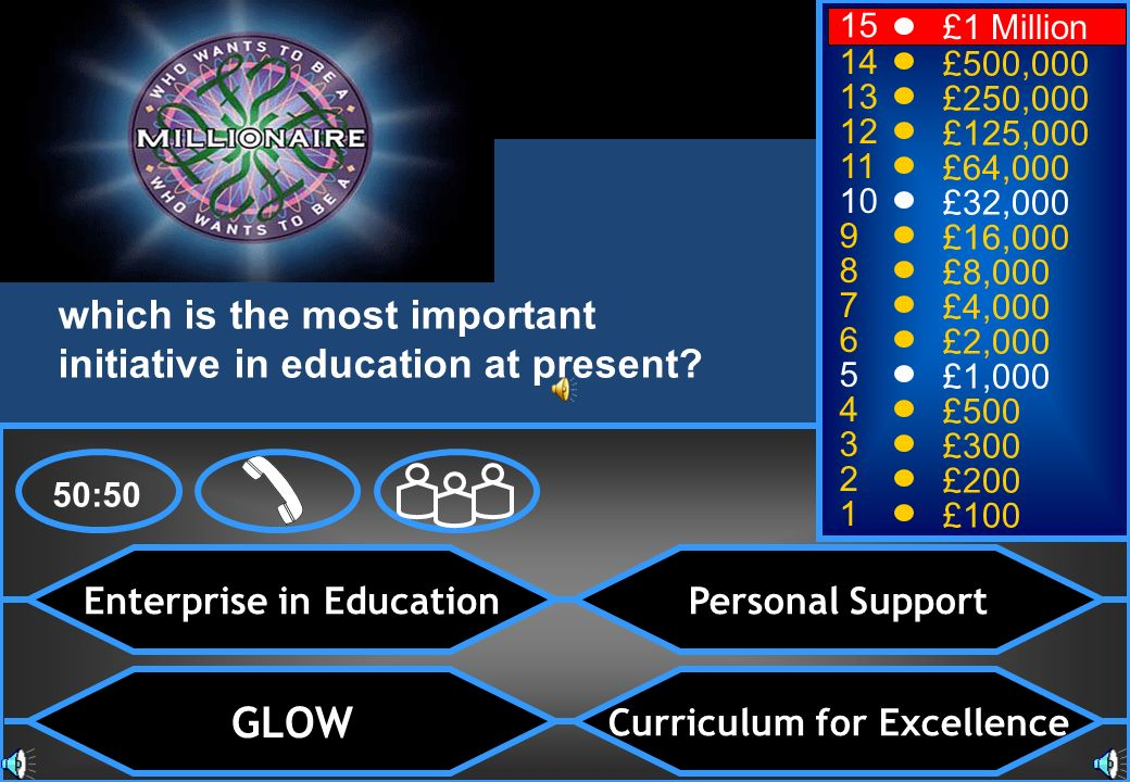 Enterprise in EducationPersonal Support GLOW Curriculum for Excellence 50: £1 Million £500,000 £250,000 £125,000 £64,000 £32,000 £16,000 £8,000 £4,000 £2,000 £1,000 £500 £300 £200 £100 which is the most important initiative in education at present