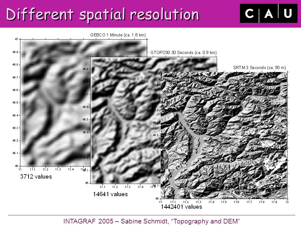 Different spatial resolution INTAGRAF 2005 – Sabine Schmidt, Topography and DEM