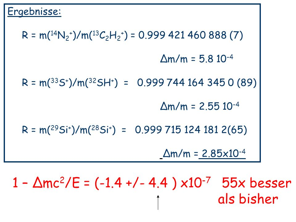 Ergebnisse: R = m( 14 N 2 + )/m( 13 C 2 H 2 + ) = 0.999 421 460 888 (7) Δm/m = 5.8 10 -4 R = m( 33 S + )/m( 32 SH + ) = 0.999 744 164 345 0 (89) Δm/m = 2.55 10 -4 R = m( 29 Si + )/m( 28 Si + ) = 0.999 715 124 181 2(65) Δm/m = 2.85x10 -4 1 – Δmc 2 /E = (-1.4 +/- 4.4 ) x10 -7 55x besser als bisher