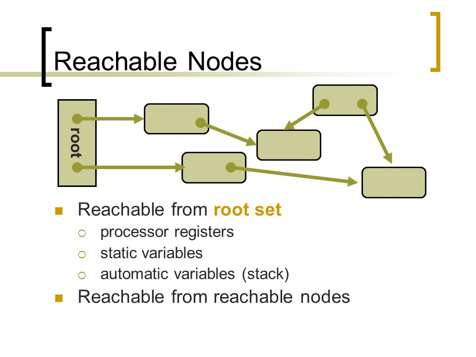 Reachable Nodes Reachable from root set processor registers static variables automatic variables (stack) Reachable from reachable nodes root