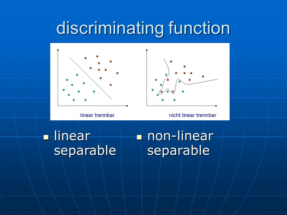 discriminating function non-linear separable non-linear separable linear separable linear separable