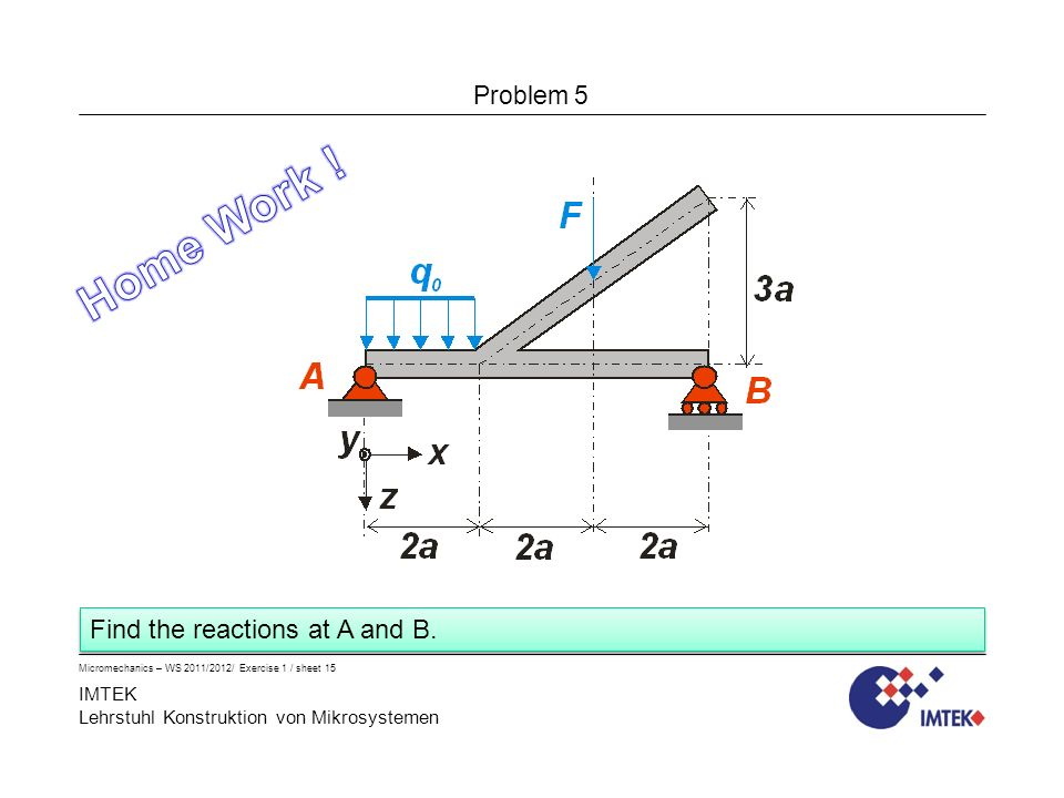 IMTEK Lehrstuhl Konstruktion von Mikrosystemen Problem 5 Micromechanics – WS 2011/2012/ Exercise 1 / sheet 15 Find the reactions at A and B.