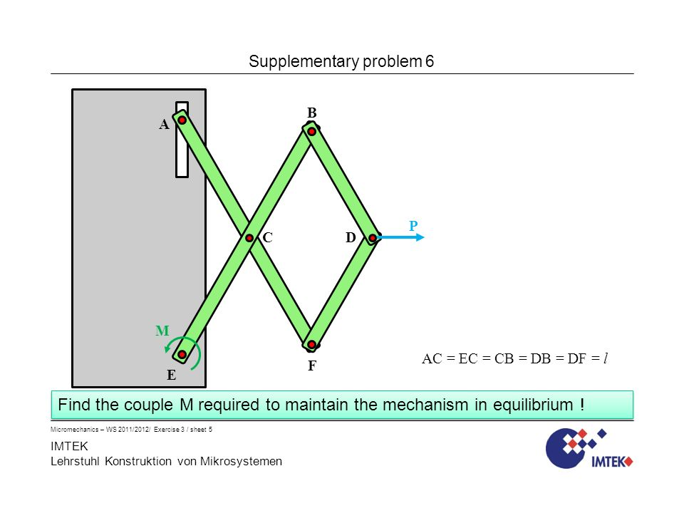 IMTEK Lehrstuhl Konstruktion von Mikrosystemen Micromechanics – WS 2011/2012/ Exercise 3 / sheet 5 Supplementary problem 6 P M A C B E D F Find the couple M required to maintain the mechanism in equilibrium .