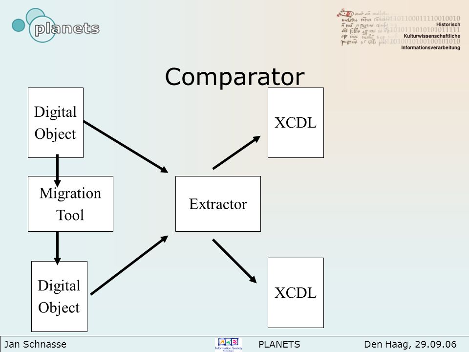 Comparator XCDL Jan Schnasse PLANETS Den Haag, Digital Object Migration Tool Digital Object Extractor