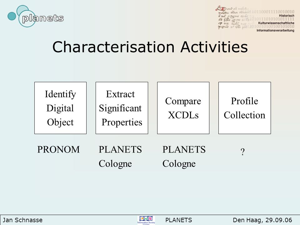 Characterisation Activities Jan Schnasse PLANETS Den Haag, 29.09.06 Extract Significant Properties Identify Digital Object Compare XCDLs Profile Collection PRONOMPLANETS Cologne PLANETS Cologne