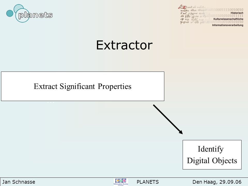 Extractor … Identify Digital Objects Extract Significant Properties Jan Schnasse PLANETS Den Haag, 29.09.06