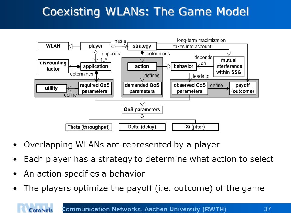 37Communication Networks, Aachen University (RWTH) Coexisting WLANs: The Game Model Overlapping WLANs are represented by a player Each player has a strategy to determine what action to select An action specifies a behavior The players optimize the payoff (i.e.