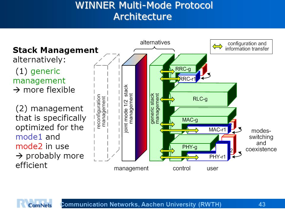 43Communication Networks, Aachen University (RWTH) WINNER Multi-Mode Protocol Architecture WINNER Multi-Mode Protocol Architecture (2) management that is specifically optimized for the mode1 and mode2 in use probably more efficient Stack Management alternatively: (1) generic management more flexible