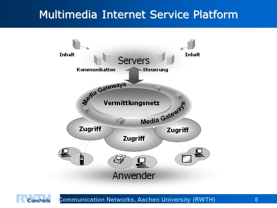 8Communication Networks, Aachen University (RWTH) Multimedia Internet Service Platform