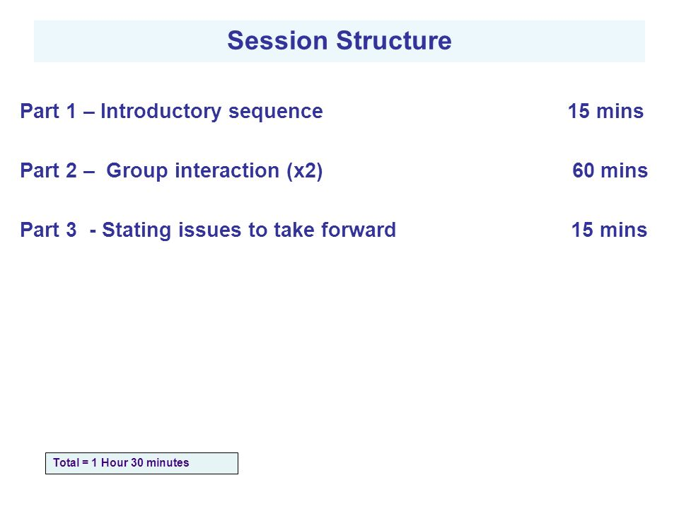 Session Structure Total = 1 Hour 30 minutes Part 1 – Introductory sequence 15 mins Part 2 – Group interaction (x2) 60 mins Part 3 - Stating issues to take forward 15 mins