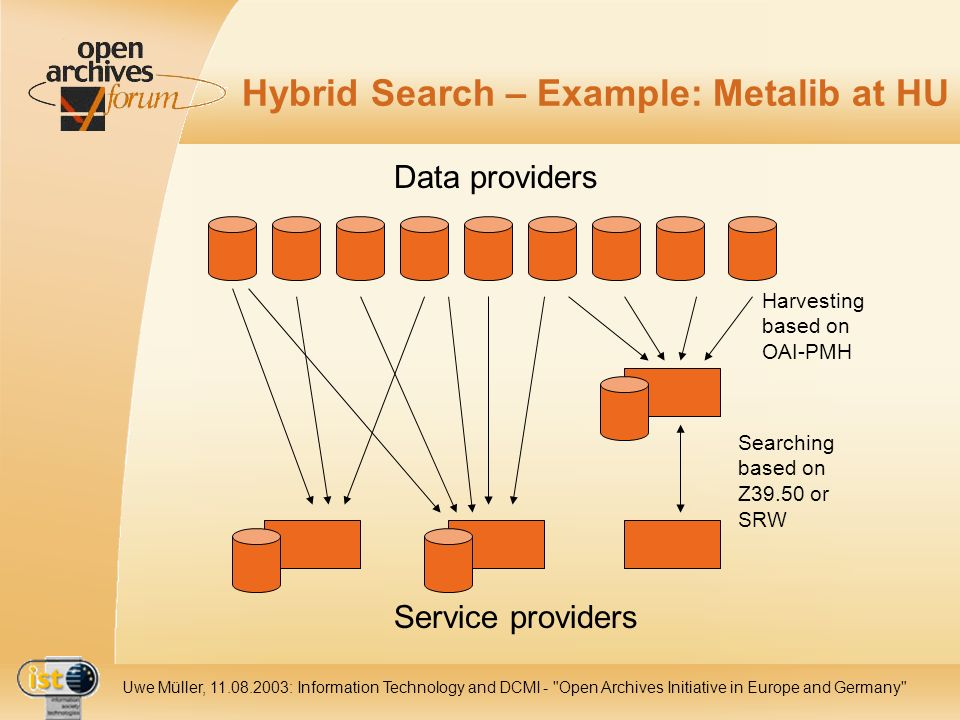 IST Uwe Müller, : Information Technology and DCMI - Open Archives Initiative in Europe and Germany Hybrid Search – Example: Metalib at HU Data providers Service providers Harvesting based on OAI-PMH Searching based on Z39.50 or SRW