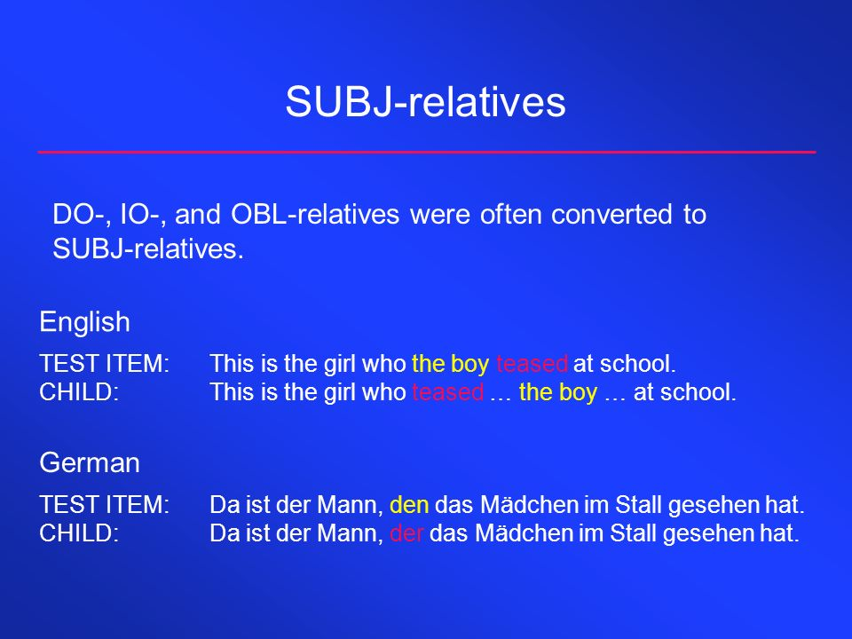 SUBJ-relatives DO-, IO-, and OBL-relatives were often converted to SUBJ-relatives.