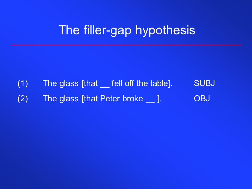 The filler-gap hypothesis (1)The glass [that __ fell off the table].SUBJ (2)The glass [that Peter broke __ ].OBJ