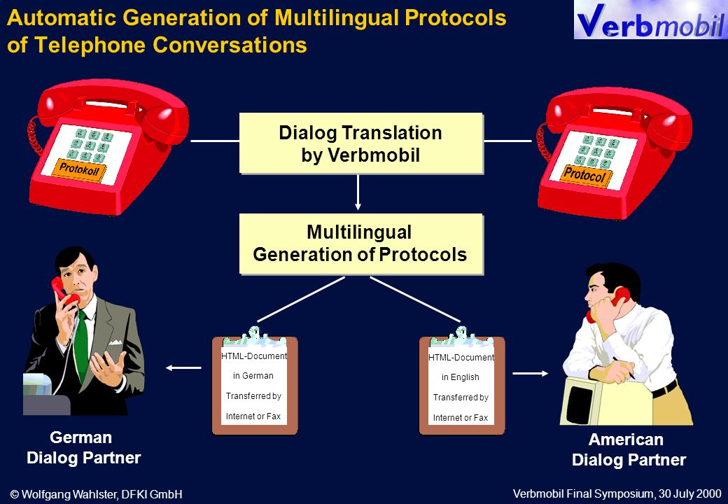 Verbmobil Final Symposium, 30 July 2000 © Wolfgang Wahlster, DFKI GmbH Dialog Translation by Verbmobil Multilingual Generation of Protocols HTML-Document in English Transferred by Internet or Fax HTML-Document in German Transferred by Internet or Fax German Dialog Partner American Dialog Partner Automatic Generation of Multilingual Protocols of Telephone Conversations