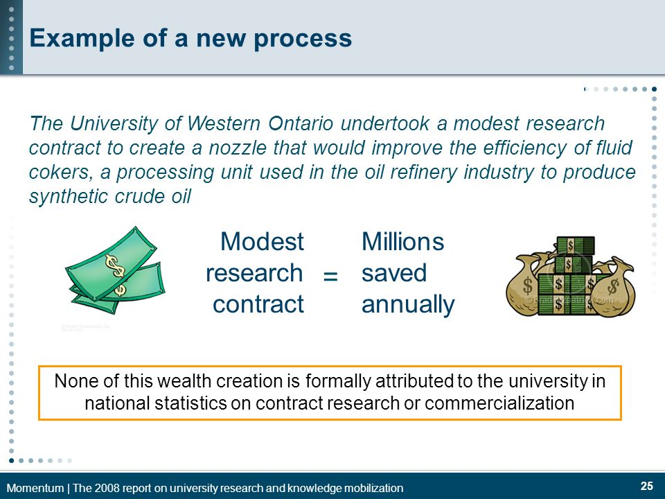 Momentum | The 2008 report on university research and knowledge mobilization 25 Example of a new process Modest research contract The University of Western Ontario undertook a modest research contract to create a nozzle that would improve the efficiency of fluid cokers, a processing unit used in the oil refinery industry to produce synthetic crude oil = Millions saved annually None of this wealth creation is formally attributed to the university in national statistics on contract research or commercialization
