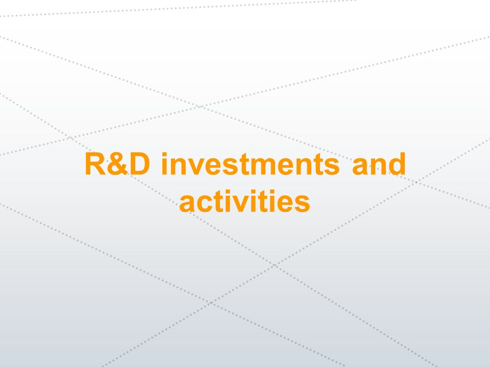 R&D investments and activities