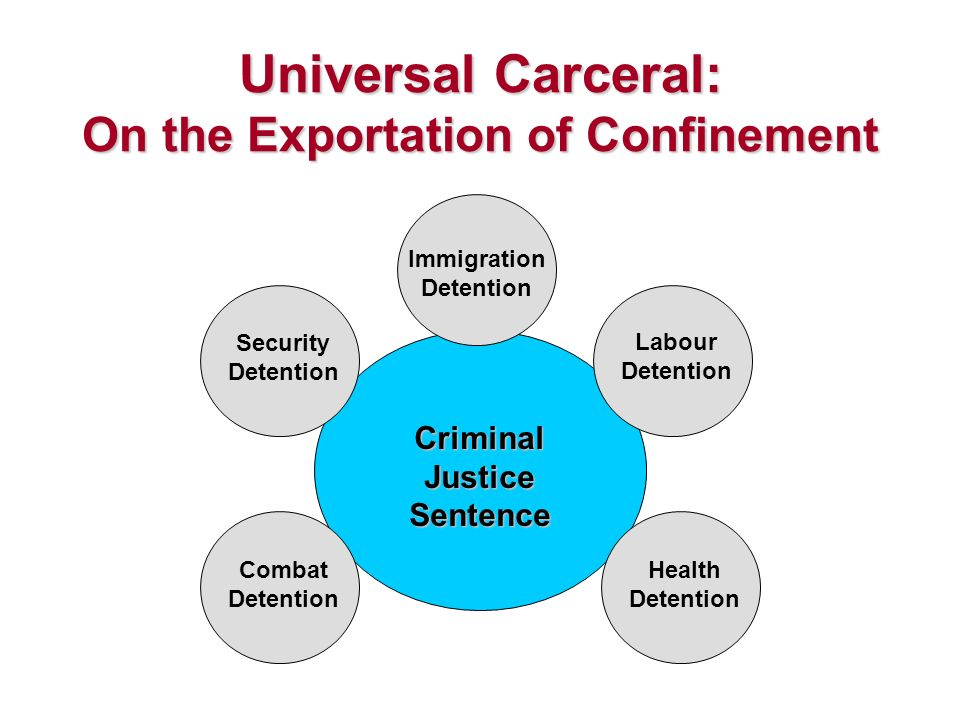 Universal Carceral: On the Exportation of Confinement Criminal Justice Sentence Security Detention Immigration Detention Combat Detention Labour Detention Health Detention